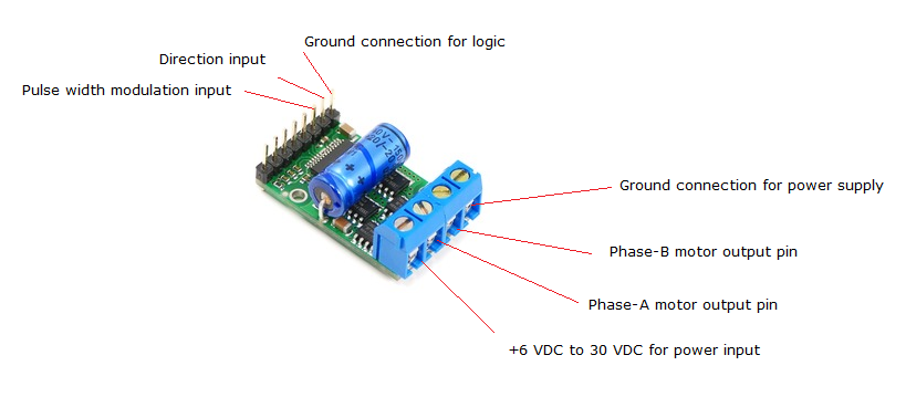Voice Coil Motor Driver With Pwm Input 800 Series